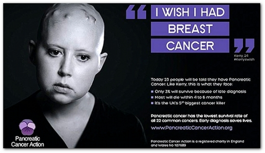 Pancreatic-Cancer-Action-campaign_full